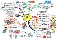 Populations and the Planet mindmap