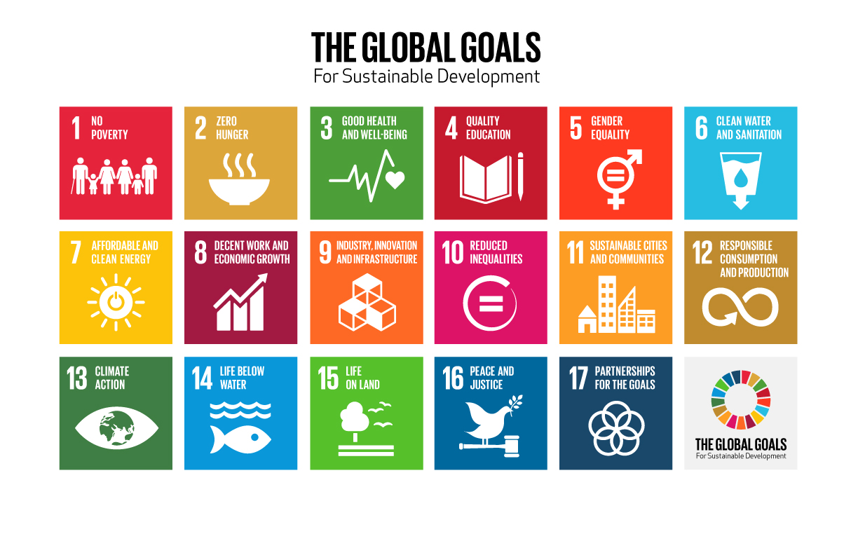 The Global Goals for Sustainable Development