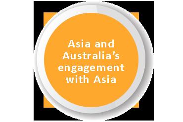 Asia-and-Australia