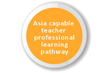 Asia capable teacher professional learning pathway