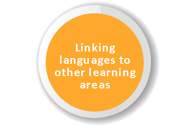 Linking-languages-to-other-learning-areas