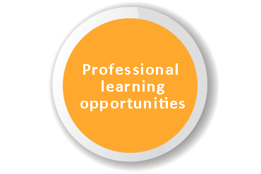 Professional-learning-opportunities