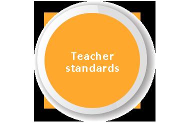 Teacher-standards